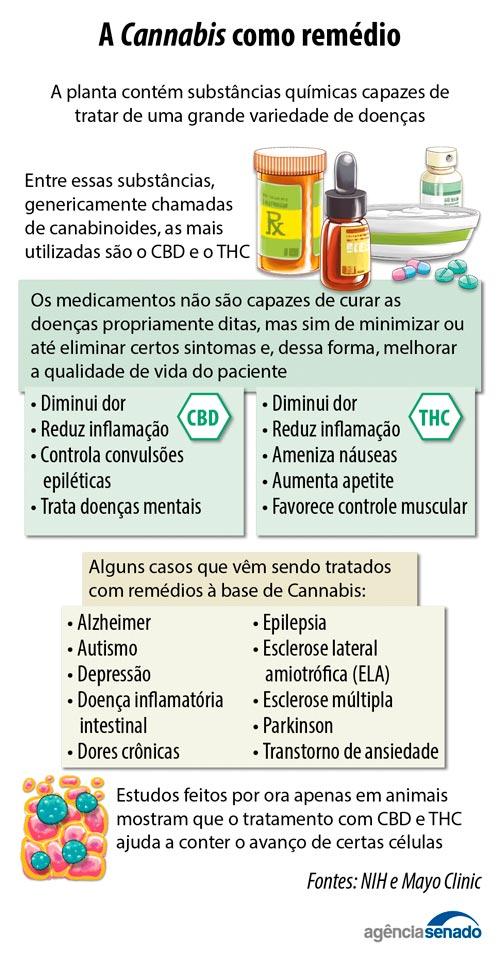 br 127 cura para la diabetes